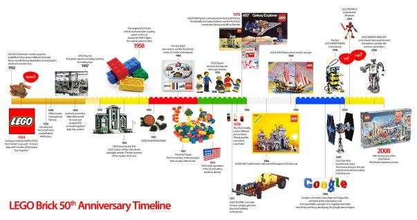 Lego 50 años