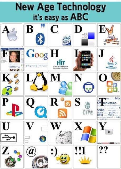 abecedario-tecnologico