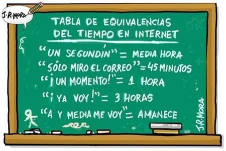 tiempo-en-internet